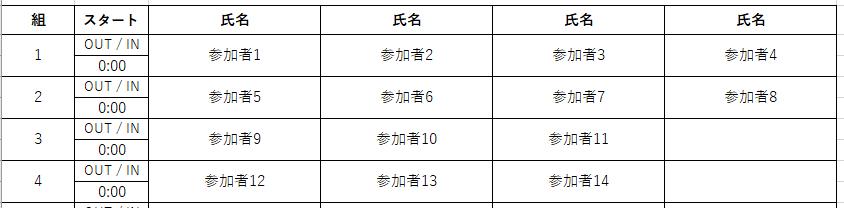 ゴルフコンペ幹事の準備(組み合わせ表)